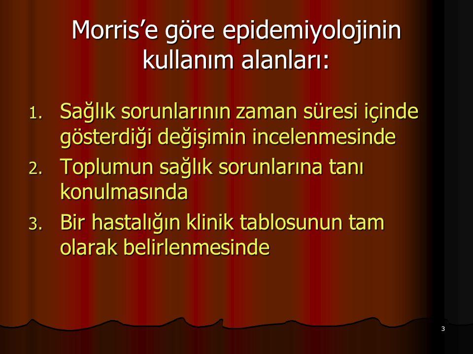Morris'e göre epidemiyolojinin kullanım alanları: