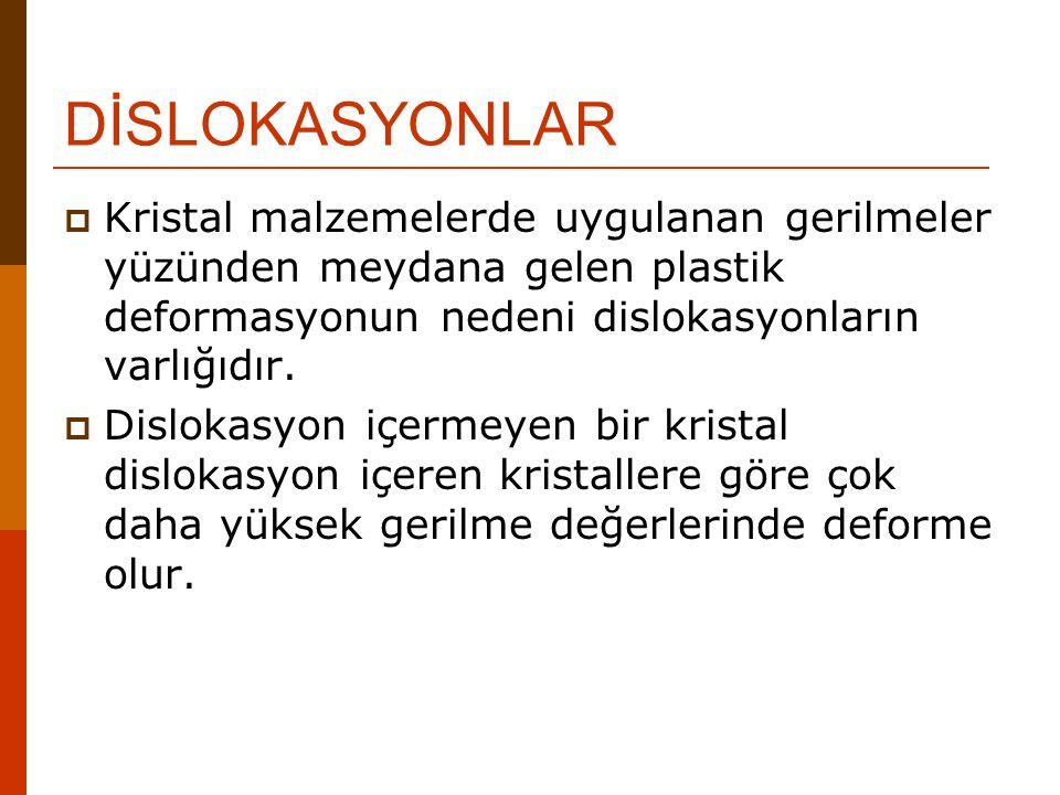 DİSLOKASYONLAR Kristal malzemelerde uygulanan gerilmeler yüzünden meydana gelen plastik deformasyonun nedeni dislokasyonların varlığıdır.