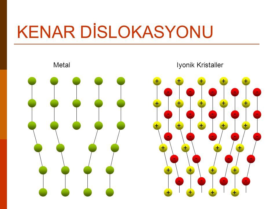 KENAR DİSLOKASYONU Metal + - Iyonik Kristaller