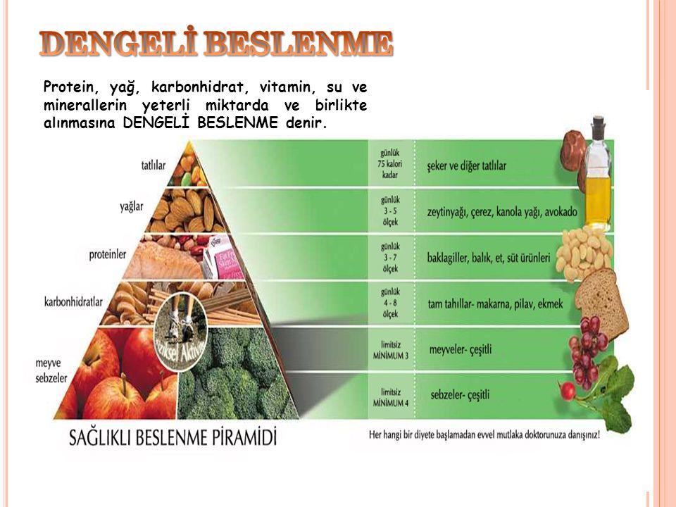 DENGELİ BESLENME Protein, yağ, karbonhidrat, vitamin, su ve minerallerin yeterli miktarda ve birlikte alınmasına DENGELİ BESLENME denir.