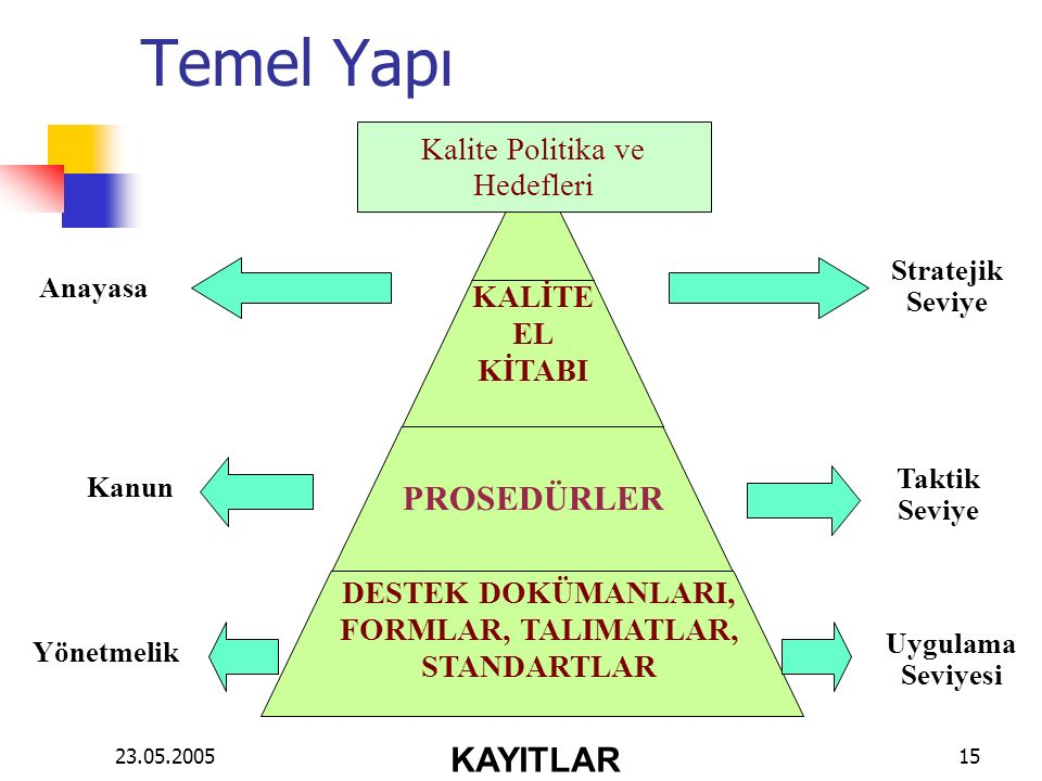 Kalite Politika ve Hedefleri