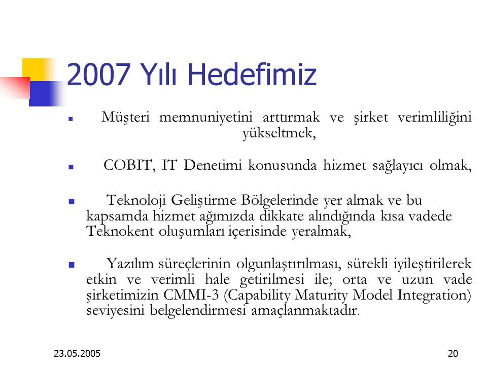 2007 Yılı Hedefimiz Müşteri memnuniyetini arttırmak ve şirket verimliliğini yükseltmek, COBIT, IT Denetimi konusunda hizmet sağlayıcı olmak,