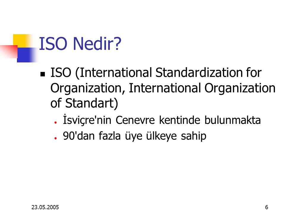 ISO Nedir ISO (International Standardization for Organization, International Organization of Standart)