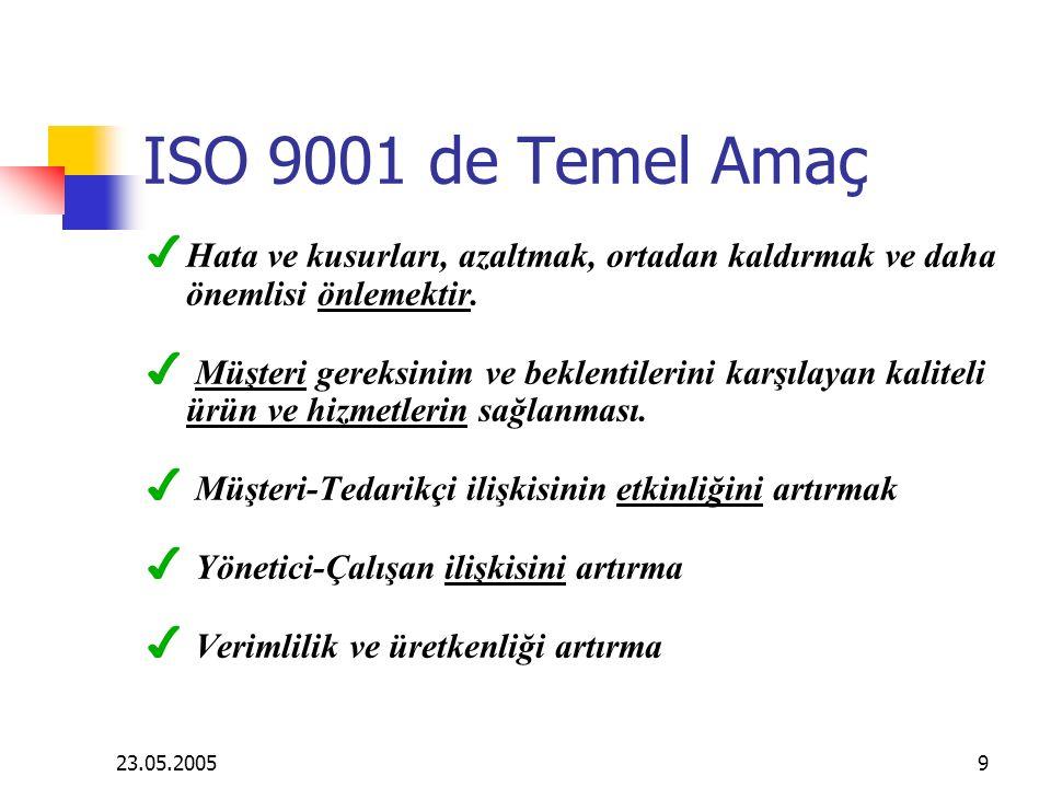 ISO 9001 de Temel Amaç Hata ve kusurları, azaltmak, ortadan kaldırmak ve daha önemlisi önlemektir.