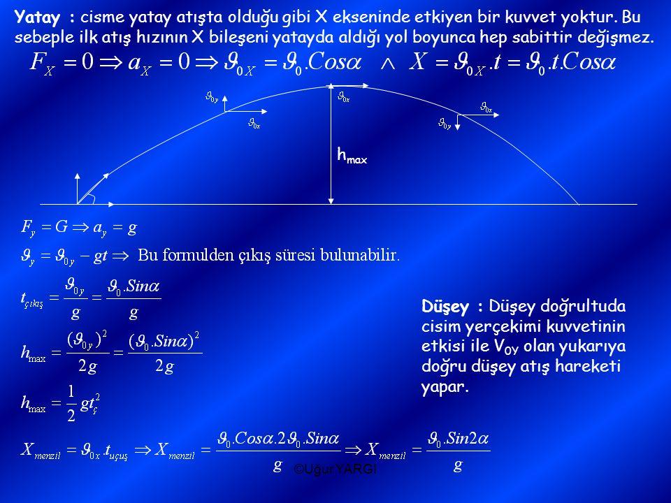 Yatay : cisme yatay atışta olduğu gibi X ekseninde etkiyen bir kuvvet yoktur. Bu sebeple ilk atış hızının X bileşeni yatayda aldığı yol boyunca hep sabittir değişmez.