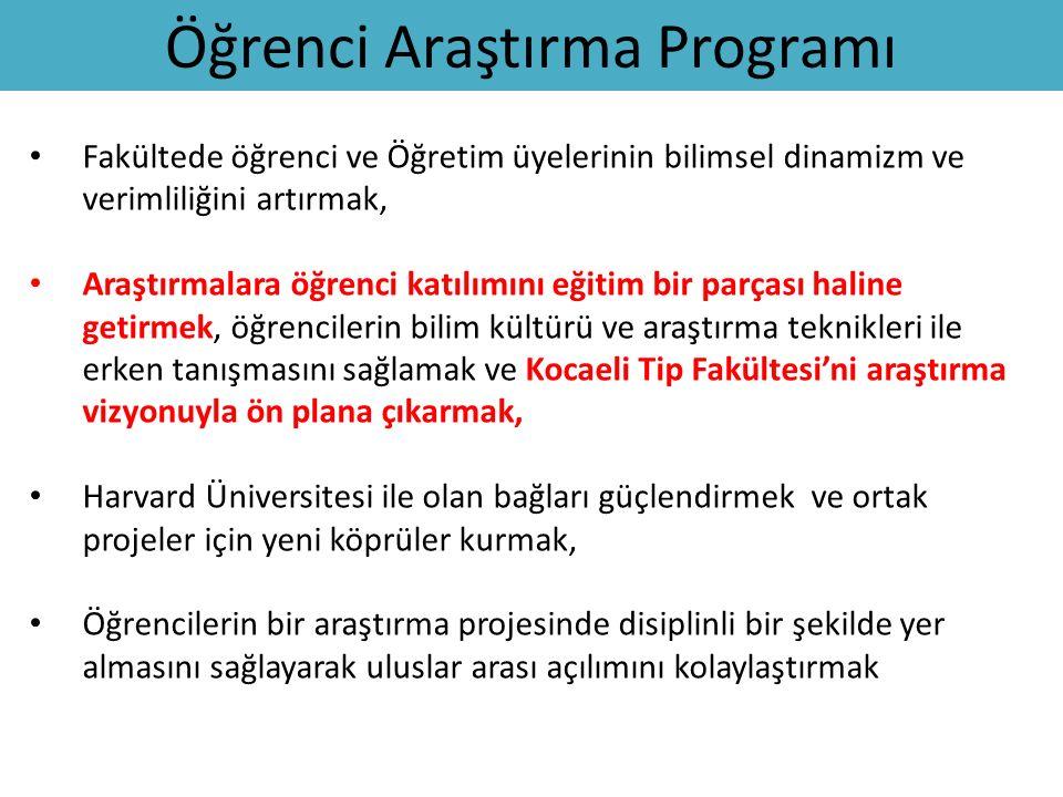 Öğrenci Araştırma Programı