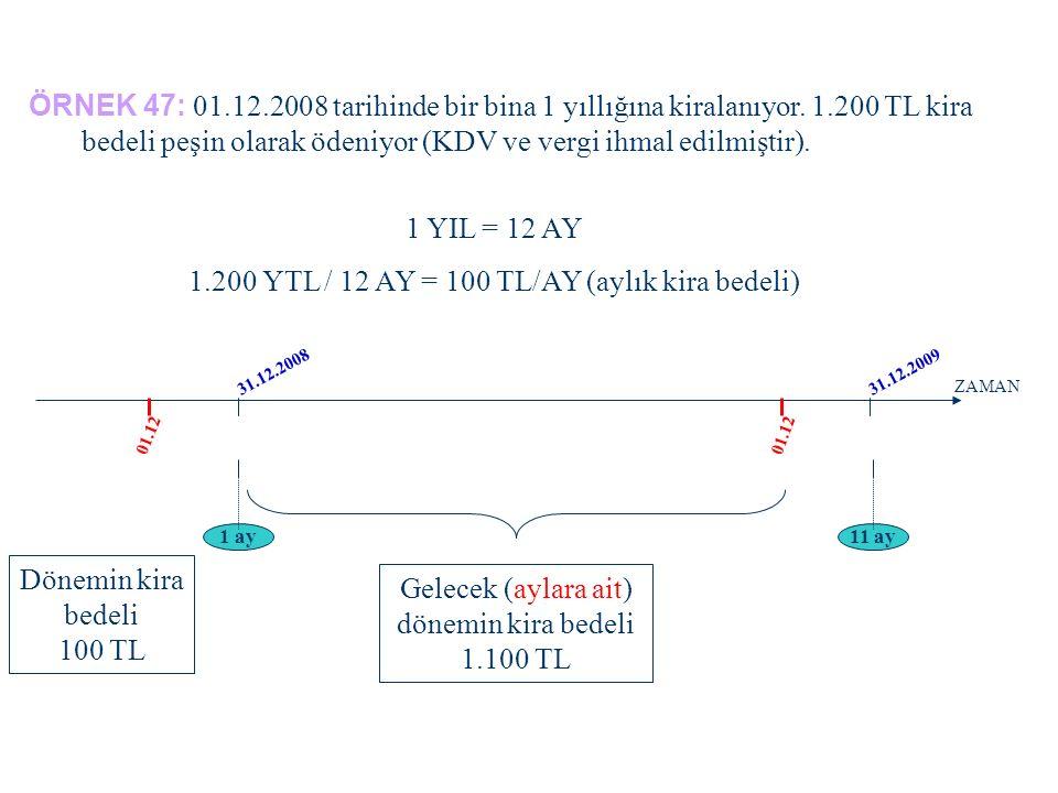 1.200 YTL / 12 AY = 100 TL/AY (aylık kira bedeli)