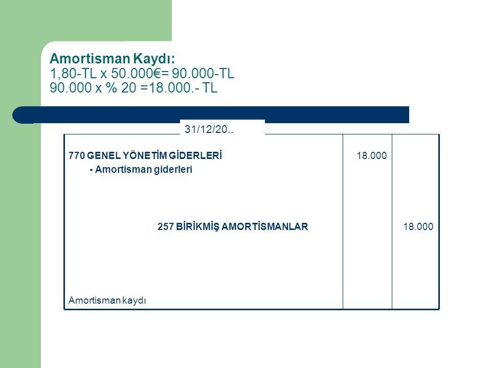 Amortisman Kaydı: 1,80-TL x 50. 000€= 90. 000-TL 90. 000 x % 20 =18
