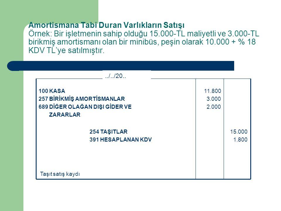 Amortismana Tabi Duran Varlıkların Satışı Örnek: Bir işletmenin sahip olduğu 15.000-TL maliyetli ve 3.000-TL birikmiş amortismanı olan bir minibüs, peşin olarak 10.000 + % 18 KDV TL'ye satılmıştır.