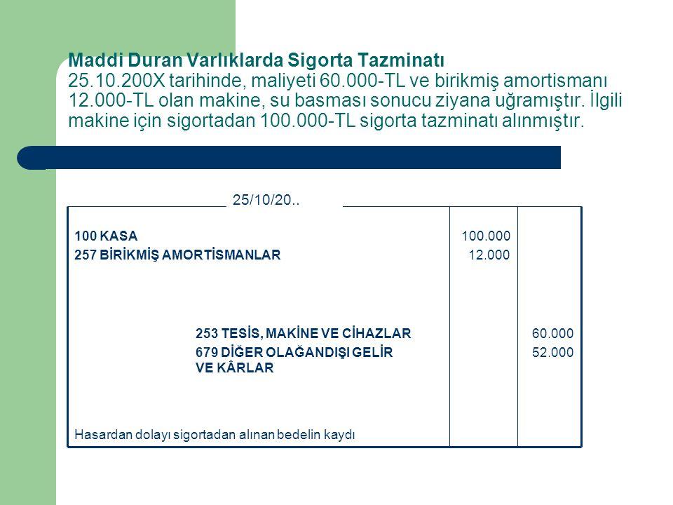 Maddi Duran Varlıklarda Sigorta Tazminatı 25. 10