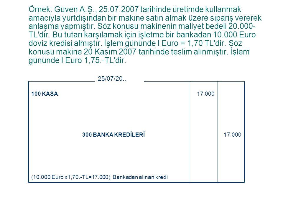 Örnek: Güven A.Ş., 25.07.2007 tarihinde üretimde kullanmak amacıyla yurtdışından bir makine satın almak üzere sipariş vererek anlaşma yapmıştır. Söz konusu makinenin maliyet bedeli 20.000-TL dir. Bu tutarı karşılamak için işletme bir bankadan 10.000 Euro döviz kredisi almıştır. İşlem gününde l Euro = 1,70 TL dir. Söz konusu makine 20 Kasım 2007 tarihinde teslim alınmıştır. İşlem gününde l Euro 1,75.-TL dir.