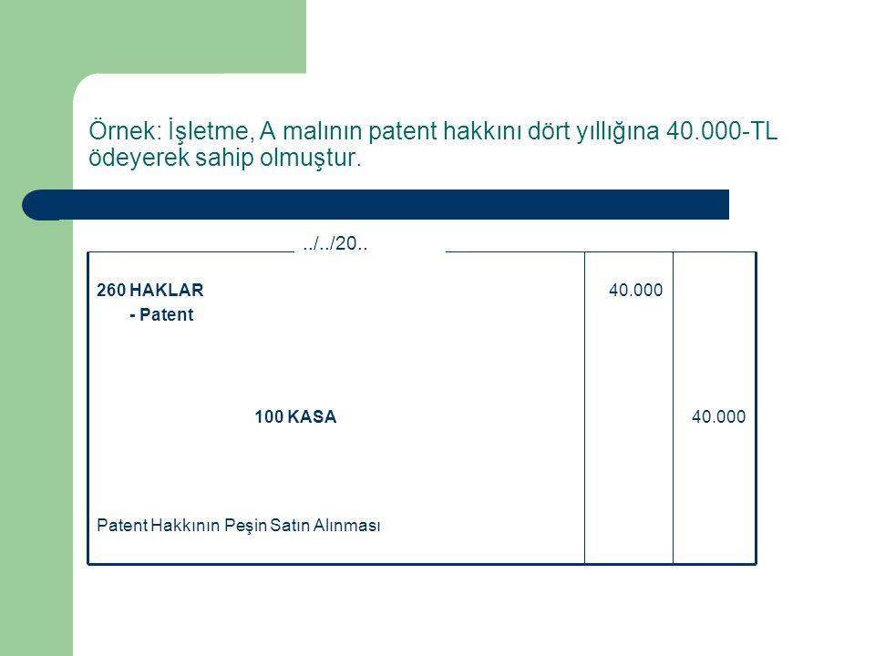 Örnek: İşletme, A malının patent hakkını dört yıllığına 40