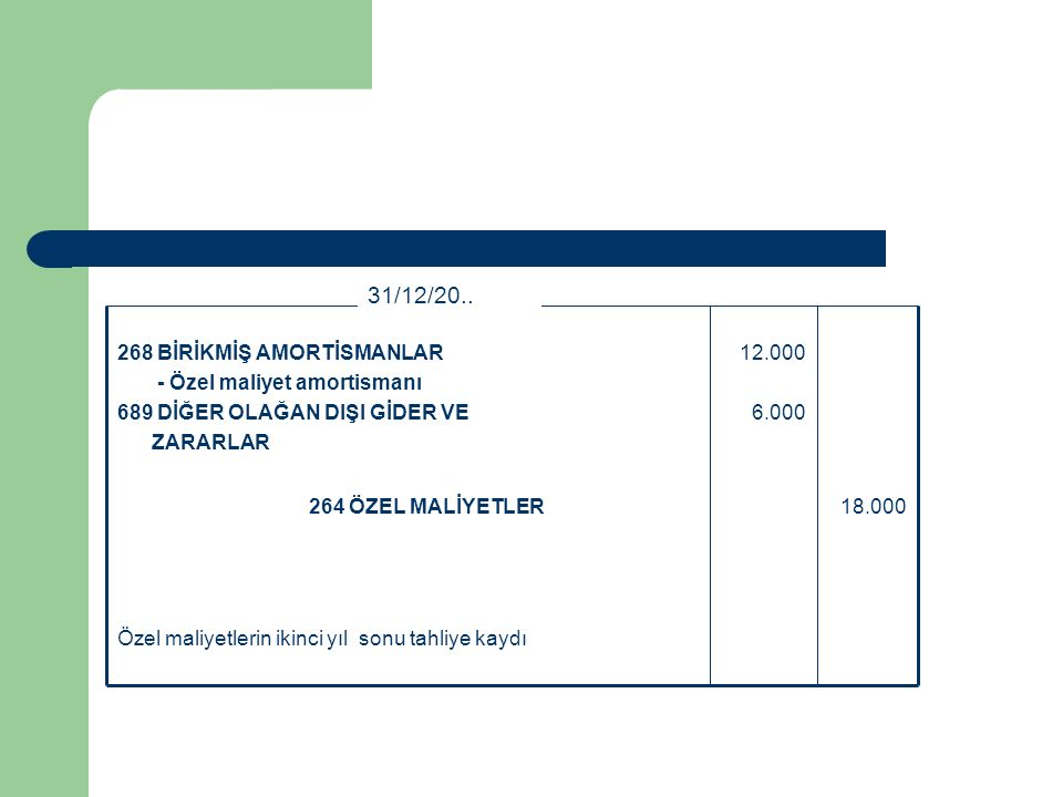 31/12/20.. 268 BİRİKMİŞ AMORTİSMANLAR - Özel maliyet amortismanı