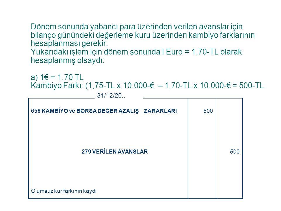 Dönem sonunda yabancı para üzerinden verilen avanslar için bilanço günündeki değerleme kuru üzerinden kambiyo farklarının hesaplanması gerekir. Yukarıdaki işlem için dönem sonunda l Euro = 1,70-TL olarak hesaplanmış olsaydı: a) 1€ = 1,70 TL Kambiyo Farkı: (1,75-TL x 10.000-€ – 1,70-TL x 10.000-€ = 500-TL