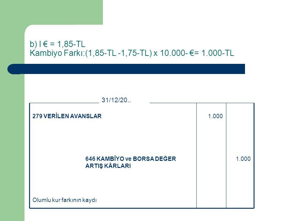 b) l € = 1,85-TL Kambiyo Farkı:(1,85-TL -1,75-TL) x 10. 000- €= 1