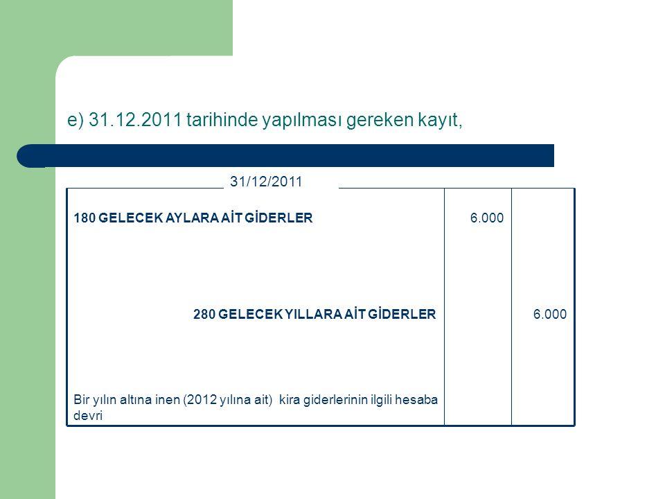 e) 31.12.2011 tarihinde yapılması gereken kayıt,