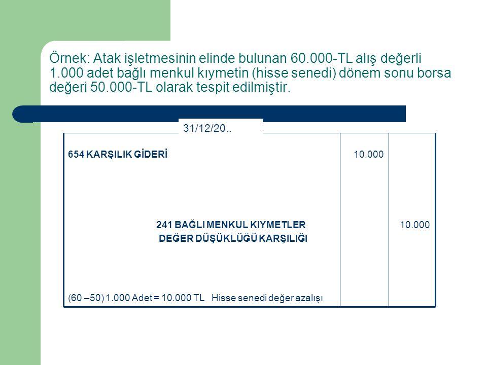 Örnek: Atak işletmesinin elinde bulunan 60. 000-TL alış değerli 1