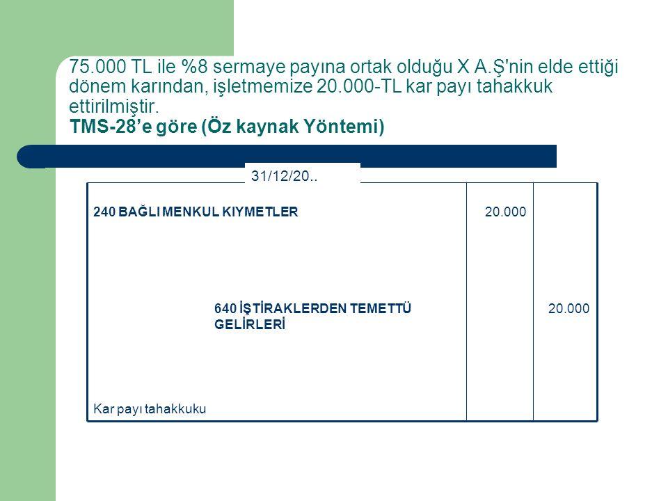 75. 000 TL ile %8 sermaye payına ortak olduğu X A