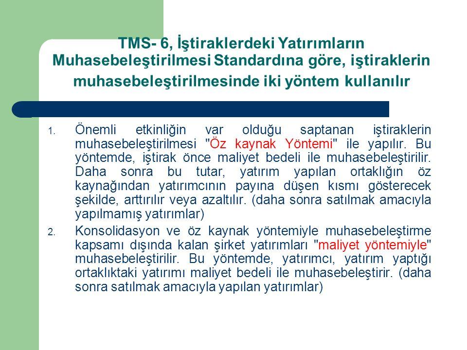 TMS- 6, İştiraklerdeki Yatırımların Muhasebeleştirilmesi Standardına göre, iştiraklerin muhasebeleştirilmesinde iki yöntem kullanılır