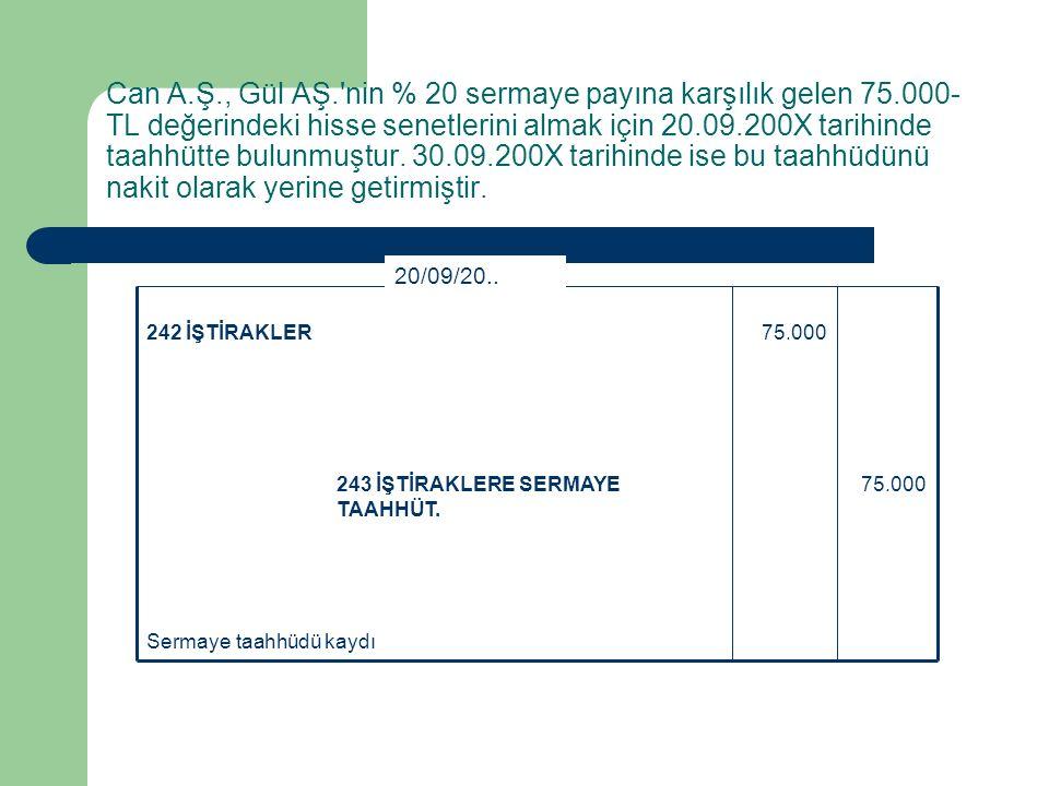 Can A. Ş. , Gül AŞ. nin % 20 sermaye payına karşılık gelen 75