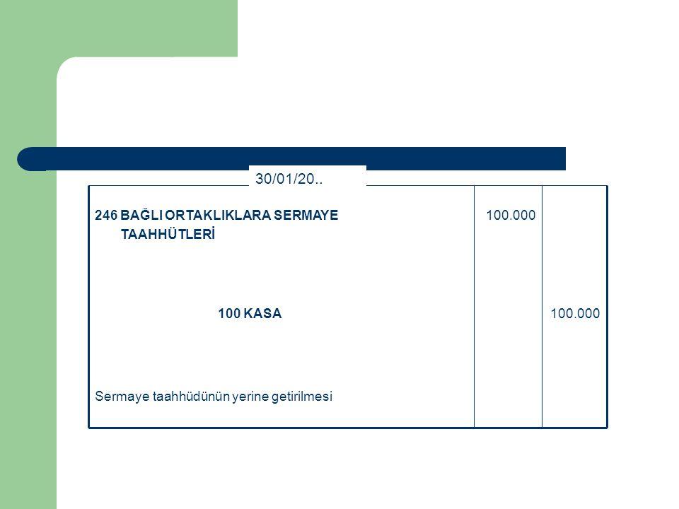 30/01/20.. 246 BAĞLI ORTAKLIKLARA SERMAYE TAAHHÜTLERİ 100.000 100 KASA
