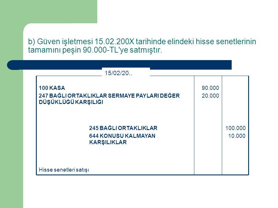 b) Güven işletmesi 15.02.200X tarihinde elindeki hisse senetlerinin tamamını peşin 90.000-TL ye satmıştır.