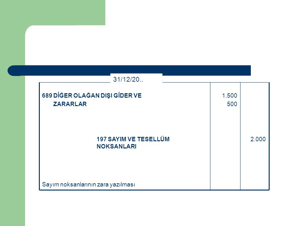 31/12/20.. 689 DİĞER OLAĞAN DIŞI GİDER VE ZARARLAR 1.500 500