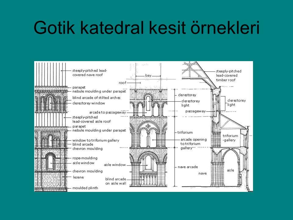 Gotik katedral kesit örnekleri