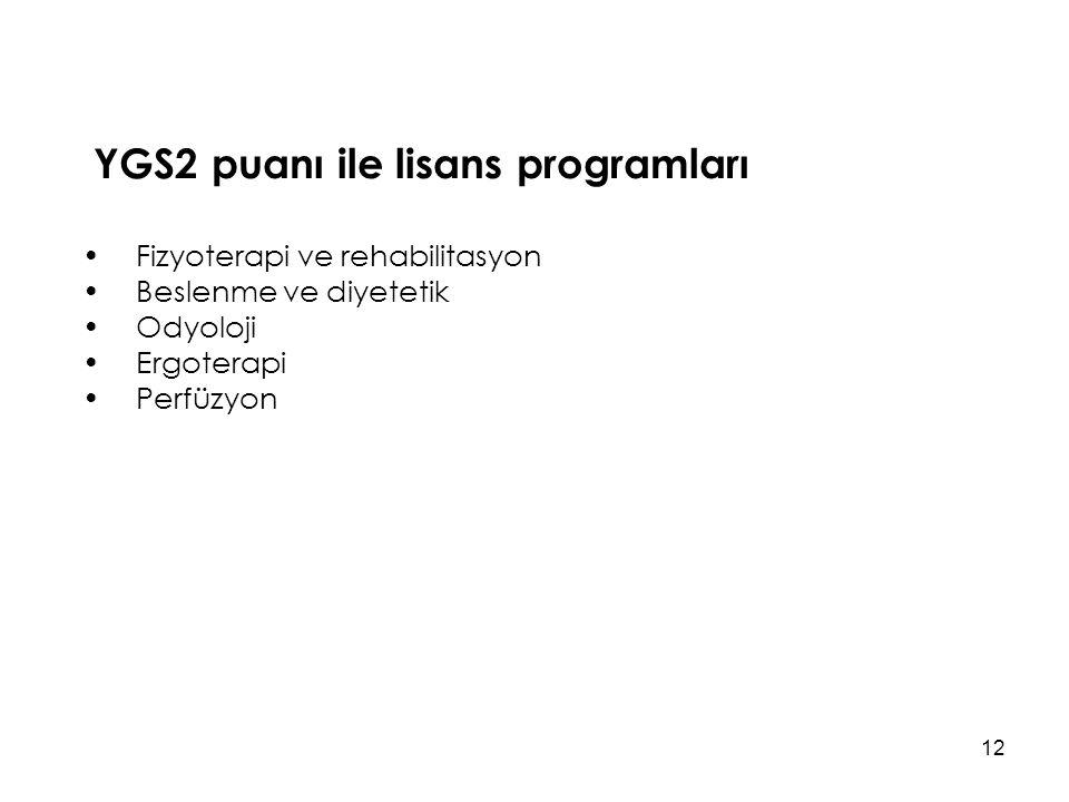 YGS2 puanı ile lisans programları