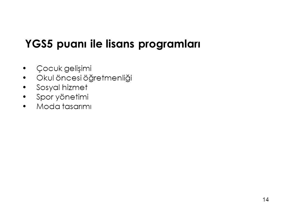 YGS5 puanı ile lisans programları