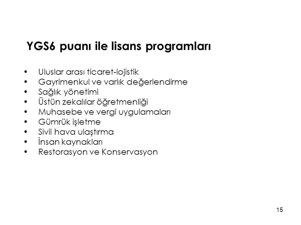 YGS6 puanı ile lisans programları
