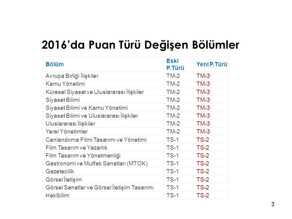 2016'da Puan Türü Değişen Bölümler