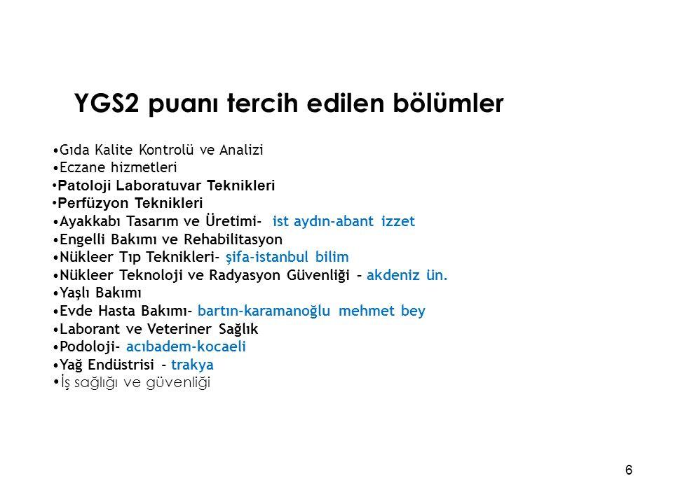 YGS2 puanı tercih edilen bölümler