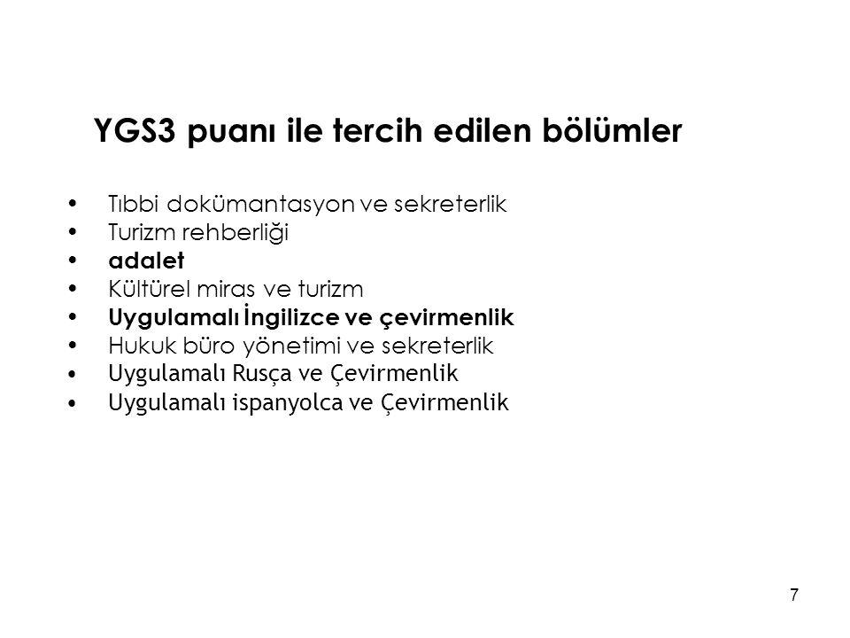 YGS3 puanı ile tercih edilen bölümler