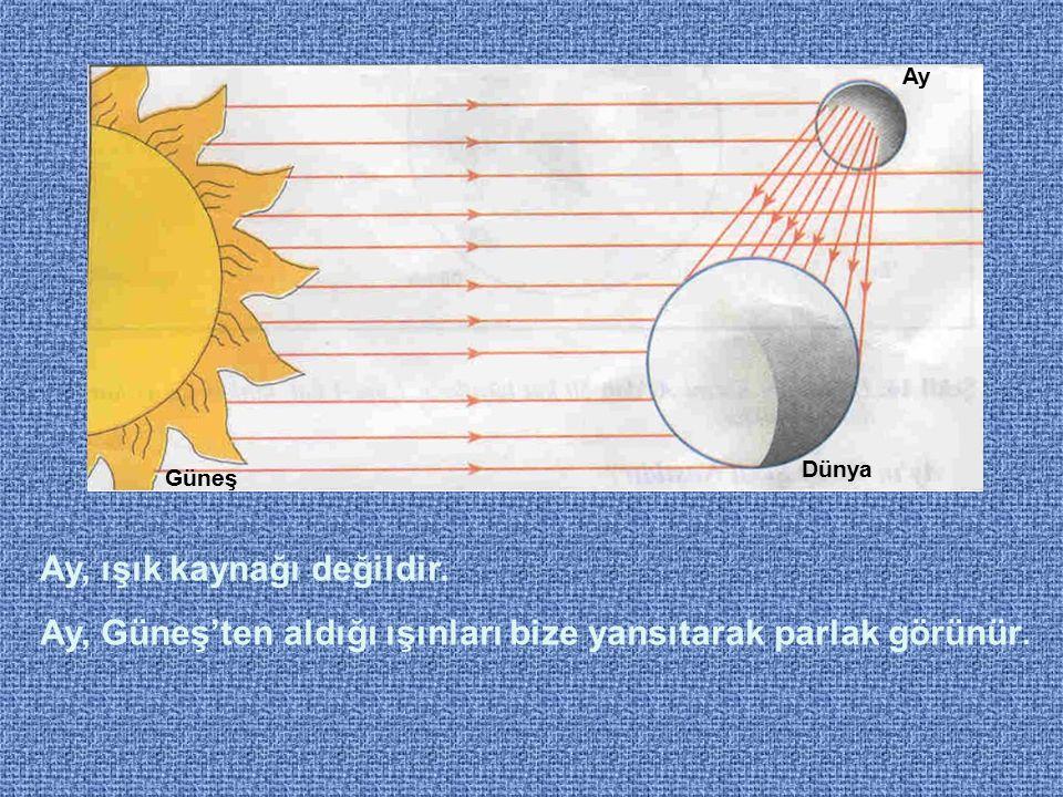 Ay, ışık kaynağı değildir.