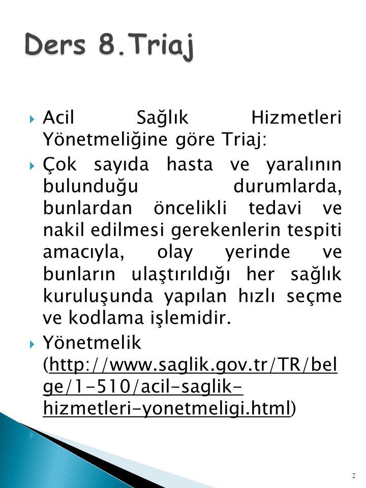 Ders 8.Triaj Acil Sağlık Hizmetleri Yönetmeliğine göre Triaj: