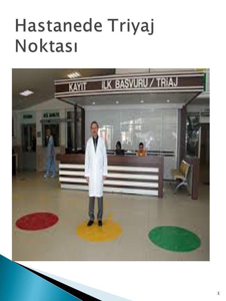 Hastanede Triyaj Noktası