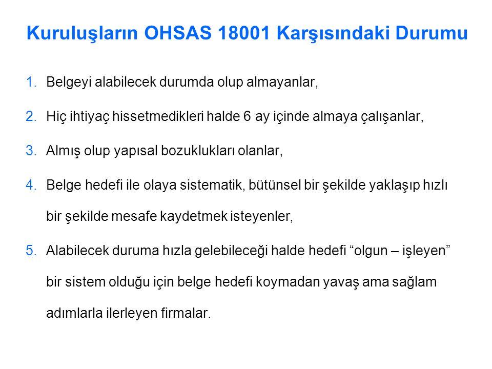 Kuruluşların OHSAS 18001 Karşısındaki Durumu