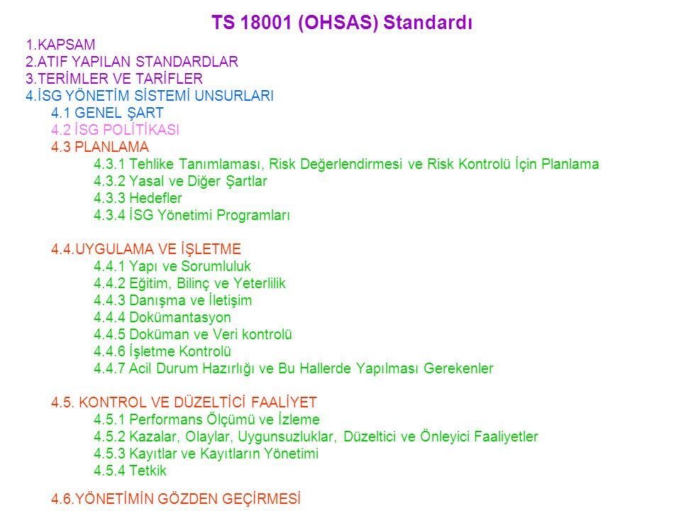 TS 18001 (OHSAS) Standardı 1.KAPSAM 2.ATIF YAPILAN STANDARDLAR
