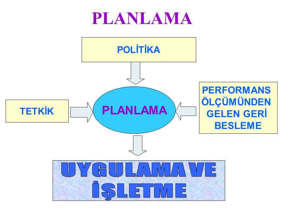 PLANLAMA PLANLAMA PERFORMANS ÖLÇÜMÜNDEN GELEN GERİ BESLEME POLİTİKA