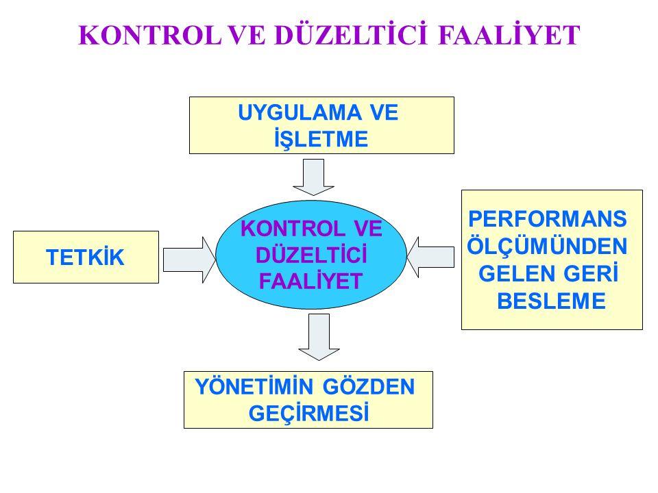 KONTROL VE DÜZELTİCİ FAALİYET
