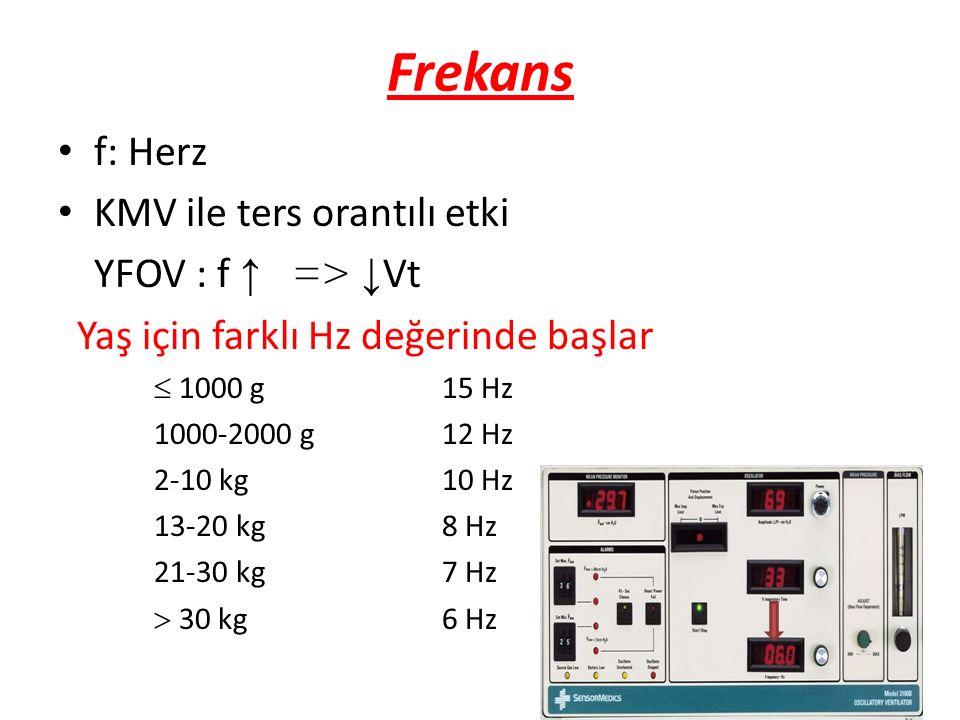 Frekans f: Herz KMV ile ters orantılı etki YFOV : f ↑ => ↓Vt