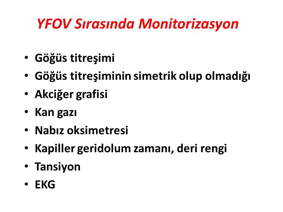 YFOV Sırasında Monitorizasyon