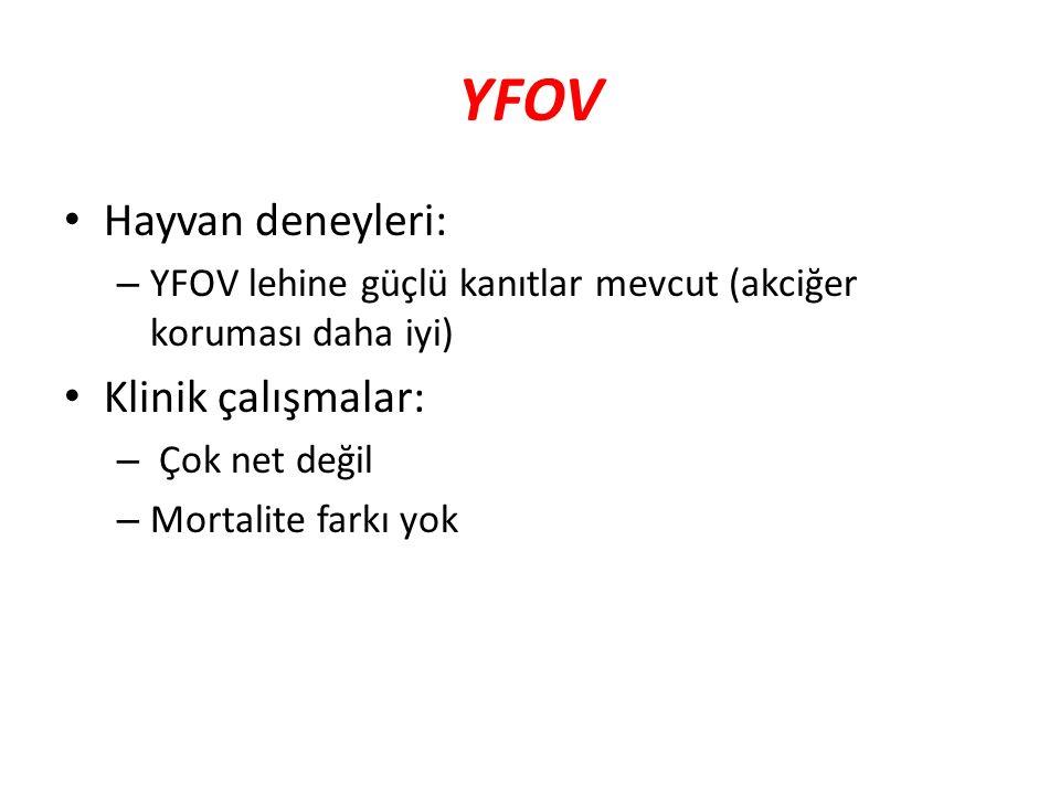 YFOV Hayvan deneyleri: Klinik çalışmalar:
