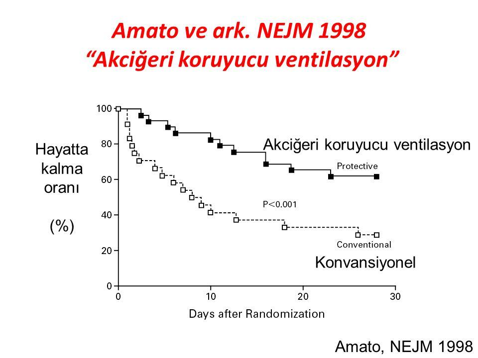 Amato ve ark. NEJM 1998 Akciğeri koruyucu ventilasyon