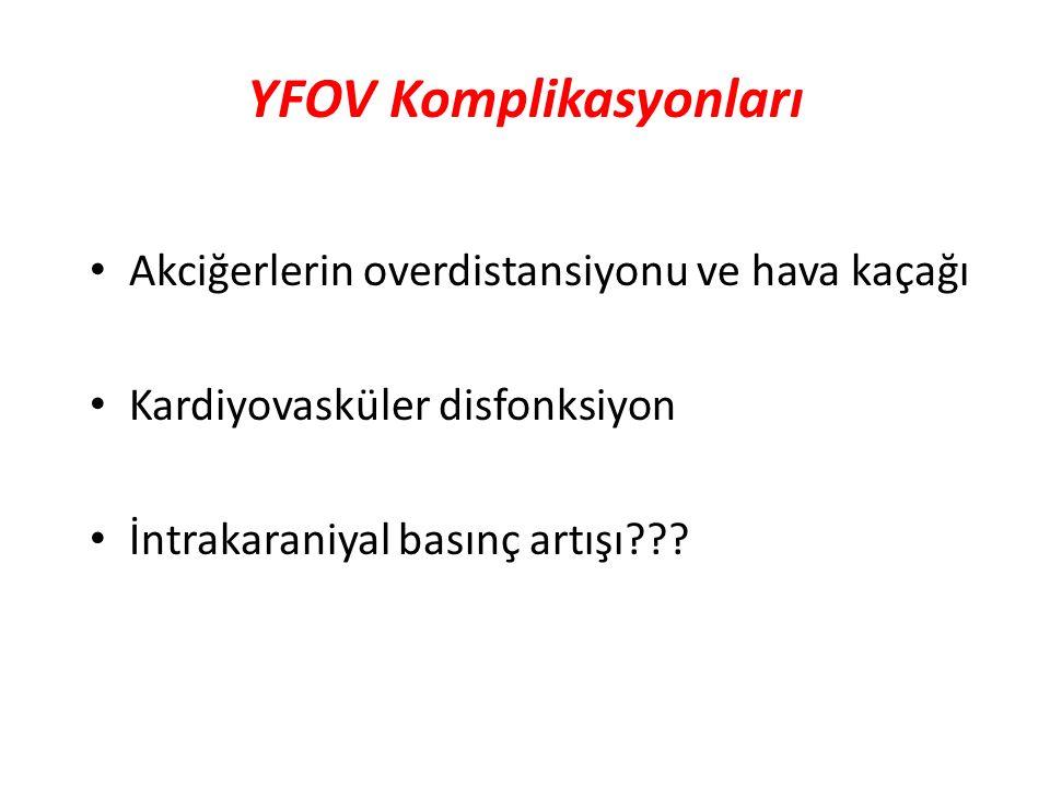 YFOV Komplikasyonları