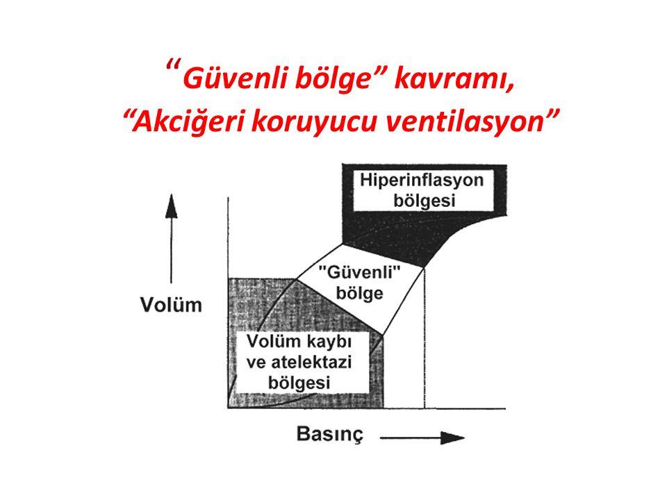 Güvenli bölge kavramı, Akciğeri koruyucu ventilasyon
