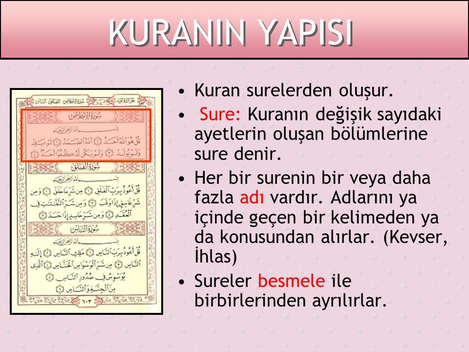 KURANIN YAPISI Kuran surelerden oluşur.