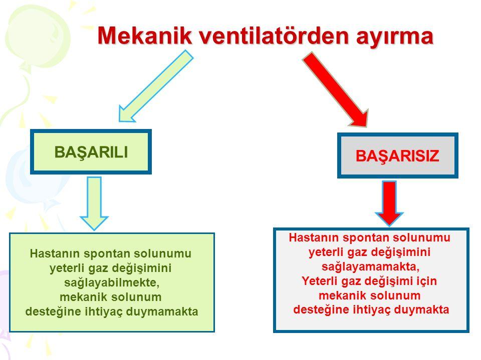 Mekanik ventilatörden ayırma