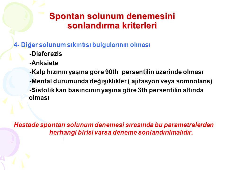 Spontan solunum denemesini sonlandırma kriterleri